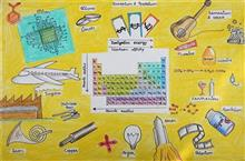 Painting  by Aayushi Bhagwat Ramdham - Periodic Table in DAY to Day Life